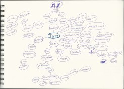 Jazz Mind Map 1